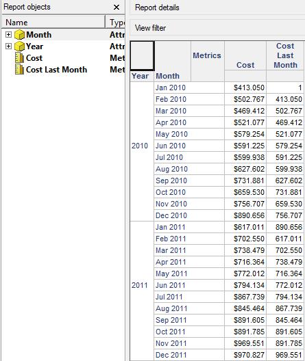 rapport kosten vorige maand